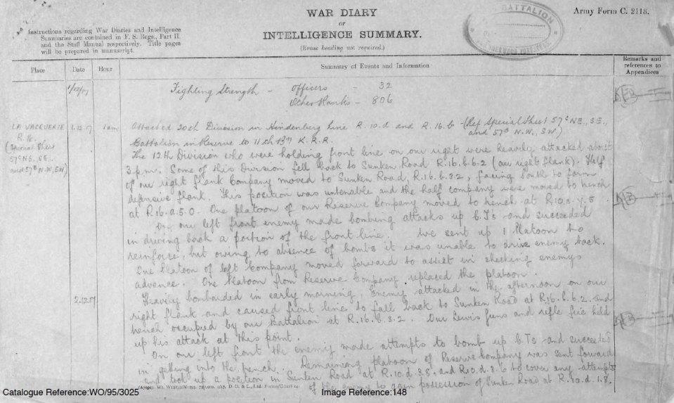 2:6th December 1917