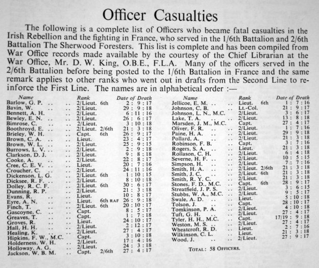 Officer Casualties