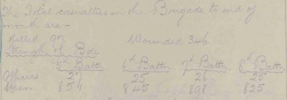 1915 May 139 Bde