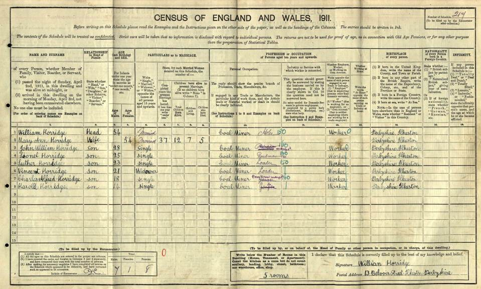 Horridge 1911 census