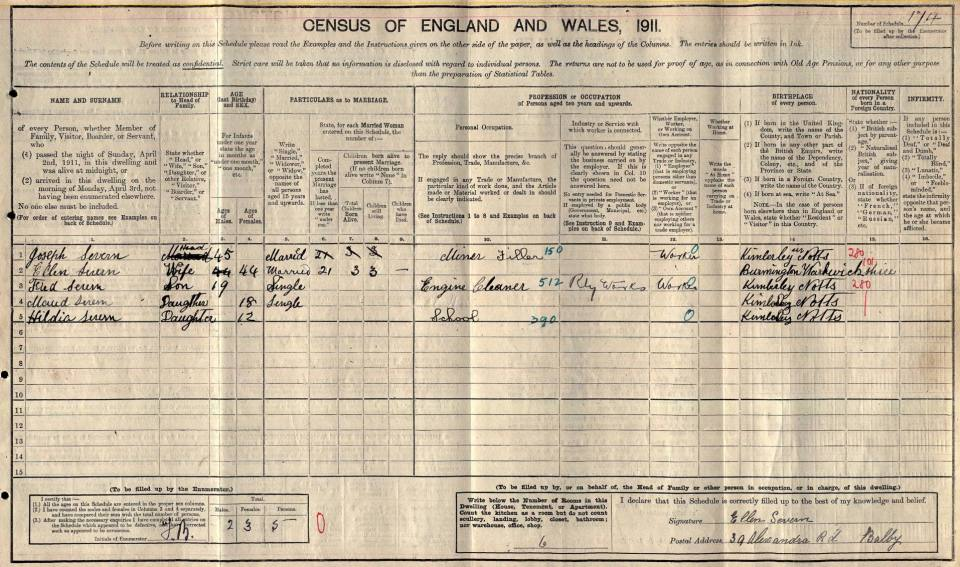 1911 Census Severn