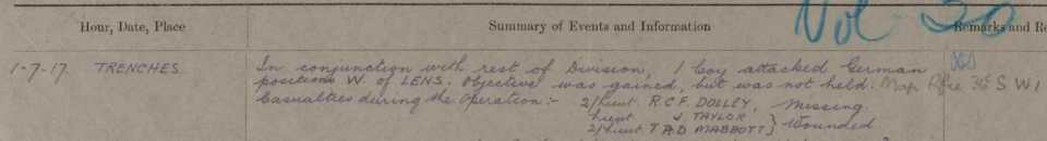 mabbott war diary 1917
