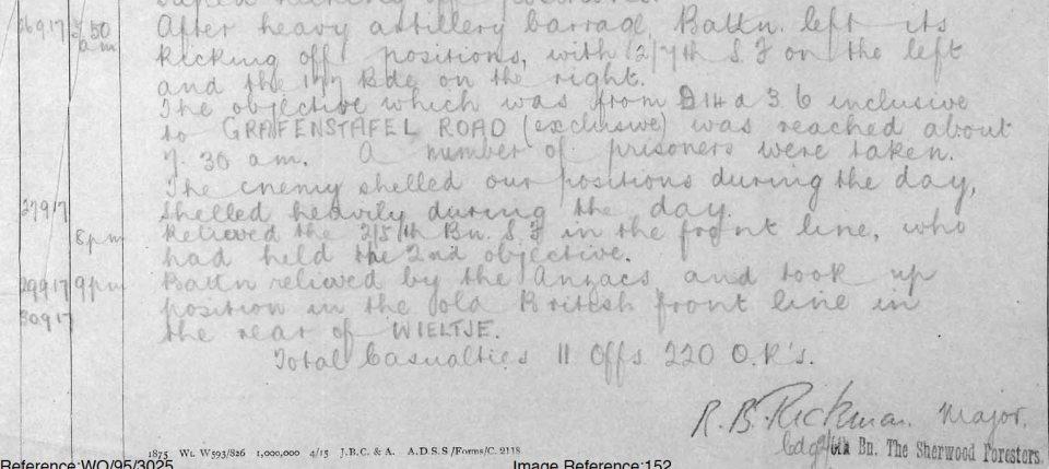 War Diary 1917 2:6th