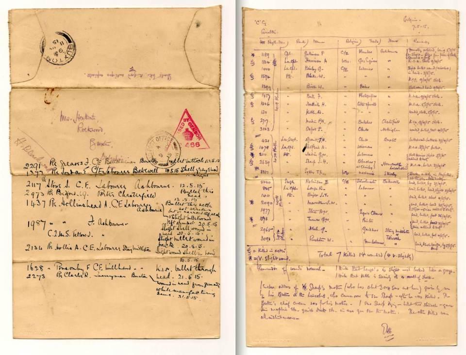 C Company Casualties May 1915