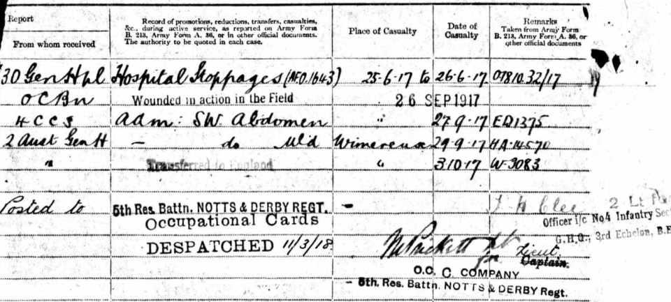2893 Hubbock wounding 1917