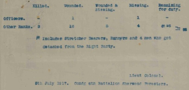 Casualties 1st July 1917