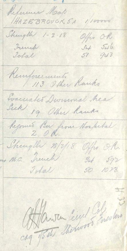 5th-battn-casualties-feb-1918